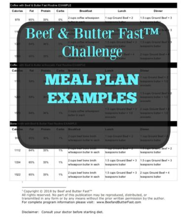 How Much Beef Should I Eat on the Beef and Butter Fast?