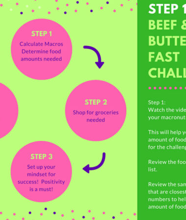 How Do I Prepare Ahead of Time for the Beef and Butter Fast Challenge? Step 1